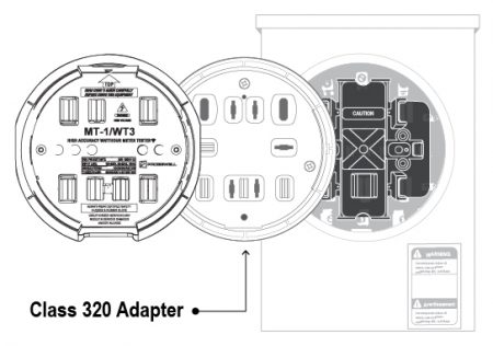 Probewell Lab | Class 320 Adapter