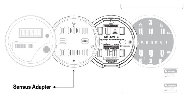 Probewell Lab | Sensus Adapter